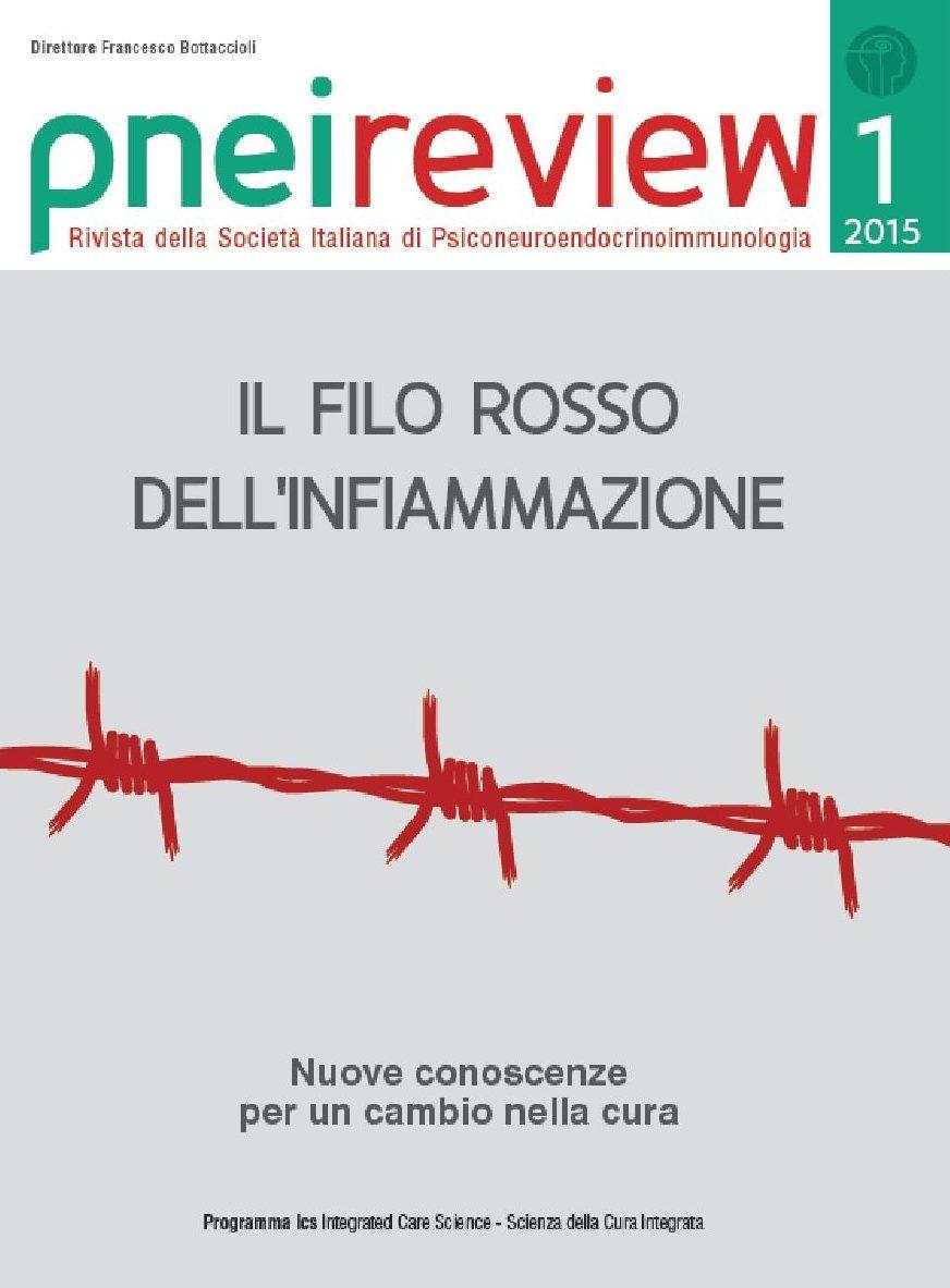 IL FILO ROSSO DELL'INFIAMMAZIONE