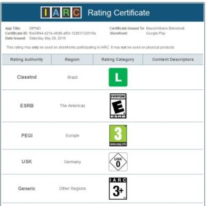 Rating Certificate SIPNEI